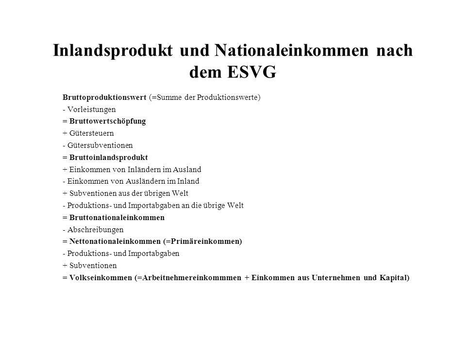 Inlandsprodukt und Nationaleinkommen nach dem ESVG Bruttoproduktionswert (=Summe der Produktionswerte) - Vorleistungen = Bruttowertschöpfung + Güterst