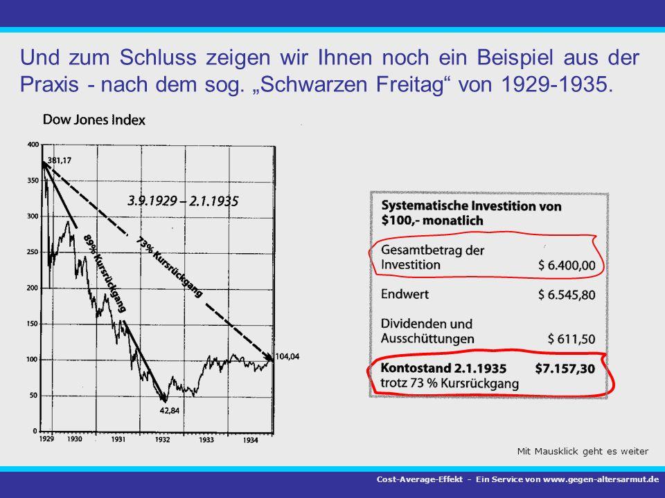 Und zum Schluss zeigen wir Ihnen noch ein Beispiel aus der Praxis - nach dem sog. Schwarzen Freitag von 1929-1935. Cost-Average-Effekt - Ein Service v