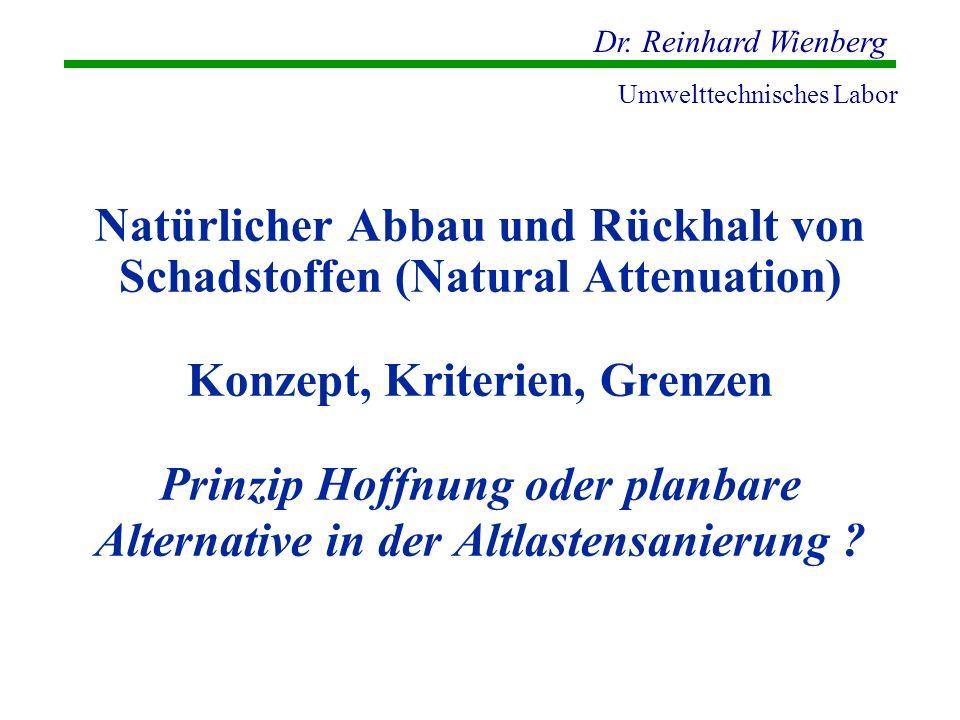 Dr. Reinhard Wienberg Umwelttechnisches Labor Natürlicher Abbau und Rückhalt von Schadstoffen (Natural Attenuation) Konzept, Kriterien, Grenzen Prinzi
