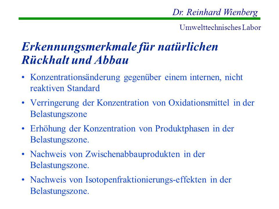 Dr. Reinhard Wienberg Umwelttechnisches Labor Erkennungsmerkmale für natürlichen Rückhalt und Abbau Konzentrationsänderung gegenüber einem internen, n