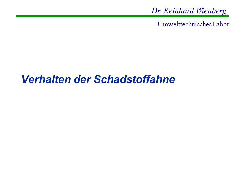 Dr. Reinhard Wienberg Umwelttechnisches Labor Verhalten der Schadstoffahne
