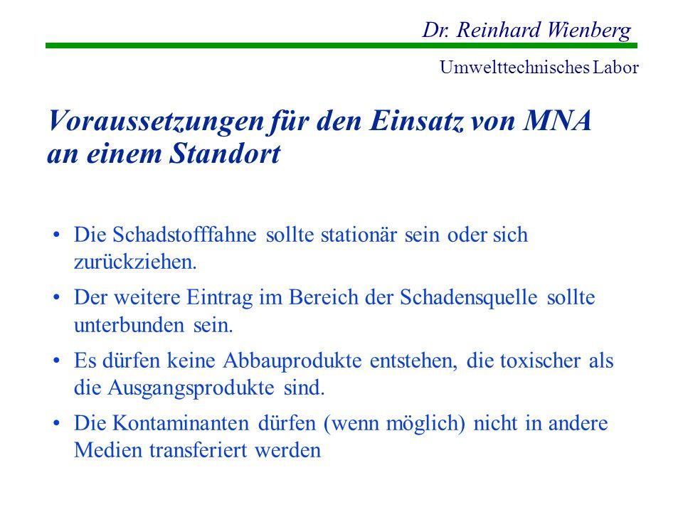 Dr. Reinhard Wienberg Umwelttechnisches Labor Voraussetzungen für den Einsatz von MNA an einem Standort Die Schadstofffahne sollte stationär sein oder