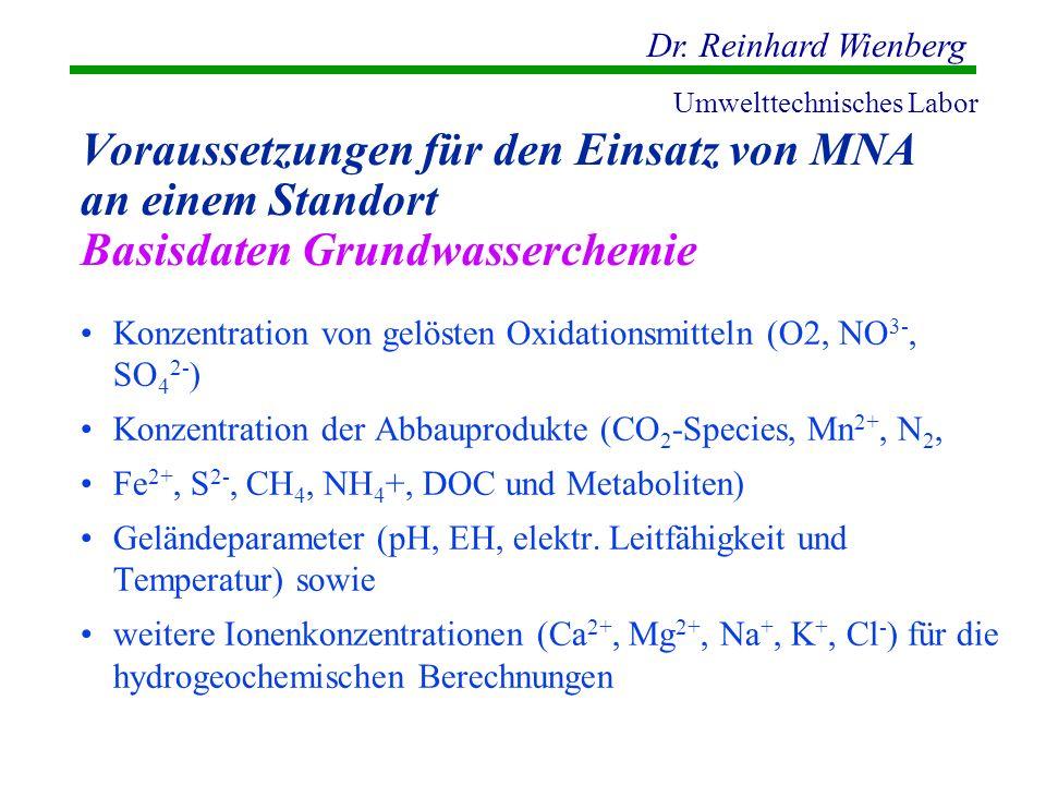 Dr. Reinhard Wienberg Umwelttechnisches Labor Voraussetzungen für den Einsatz von MNA an einem Standort Basisdaten Grundwasserchemie Konzentration von