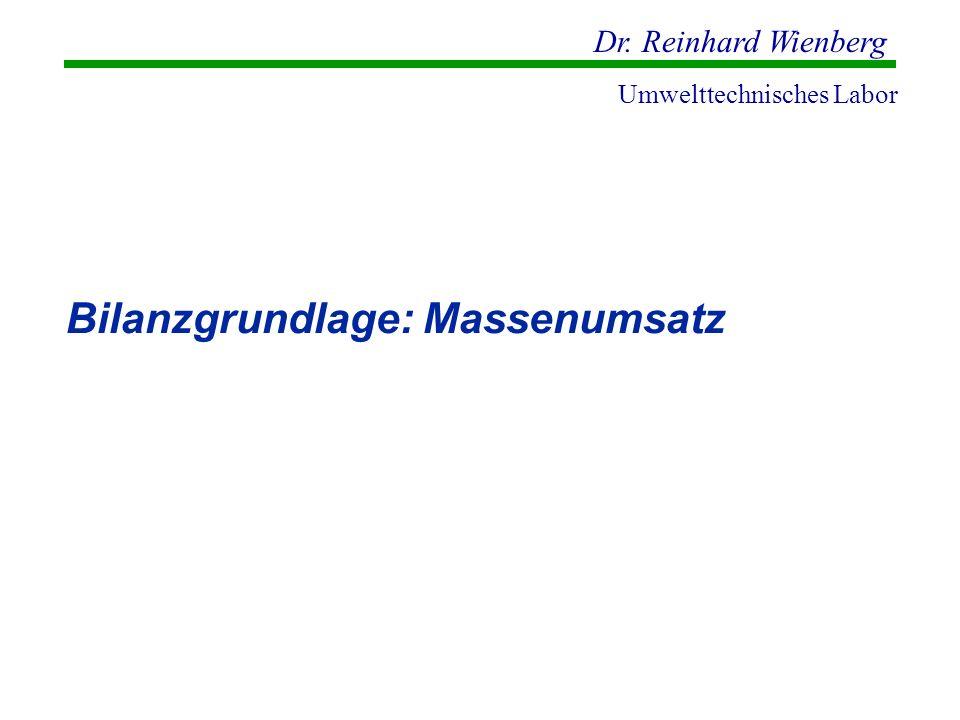 Dr. Reinhard Wienberg Umwelttechnisches Labor Bilanzgrundlage: Massenumsatz