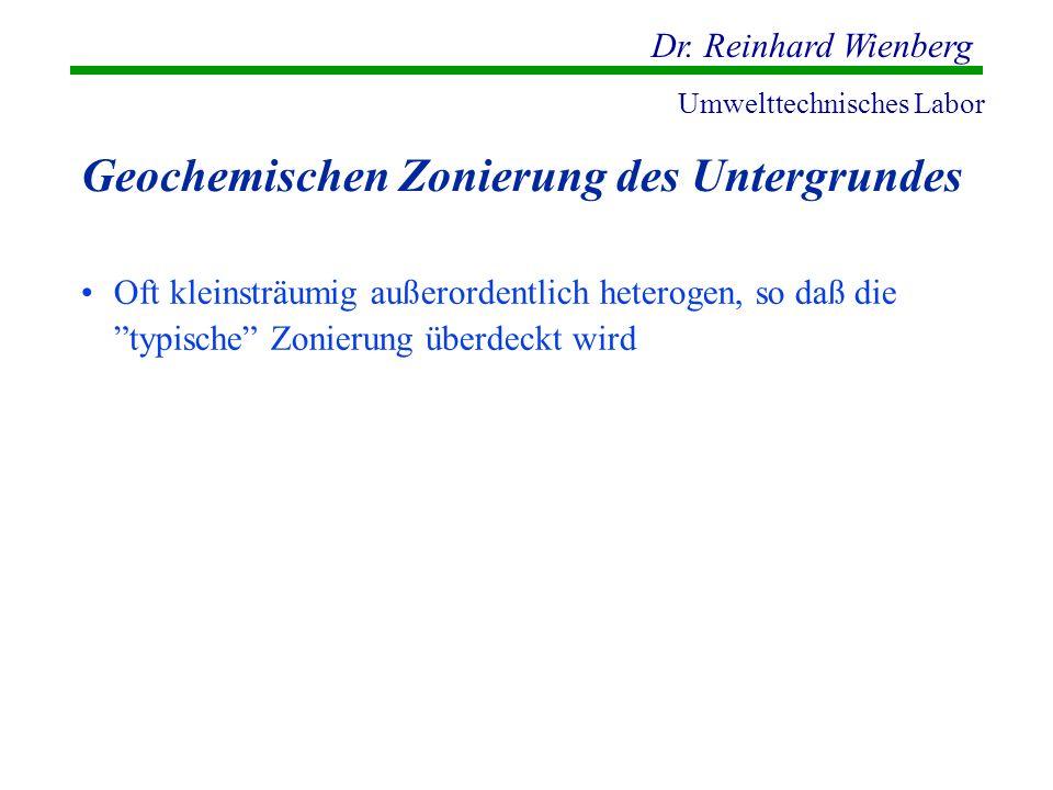 Dr. Reinhard Wienberg Umwelttechnisches Labor Geochemischen Zonierung des Untergrundes Oft kleinsträumig außerordentlich heterogen, so daß die typisch