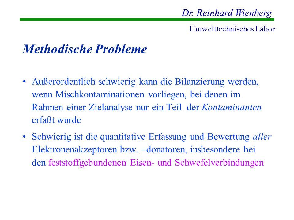 Dr. Reinhard Wienberg Umwelttechnisches Labor Methodische Probleme Außerordentlich schwierig kann die Bilanzierung werden, wenn Mischkontaminationen v