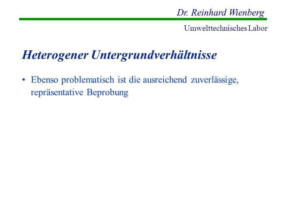 Dr. Reinhard Wienberg Umwelttechnisches Labor Heterogener Untergrundverhältnisse Ebenso problematisch ist die ausreichend zuverlässige, repräsentative