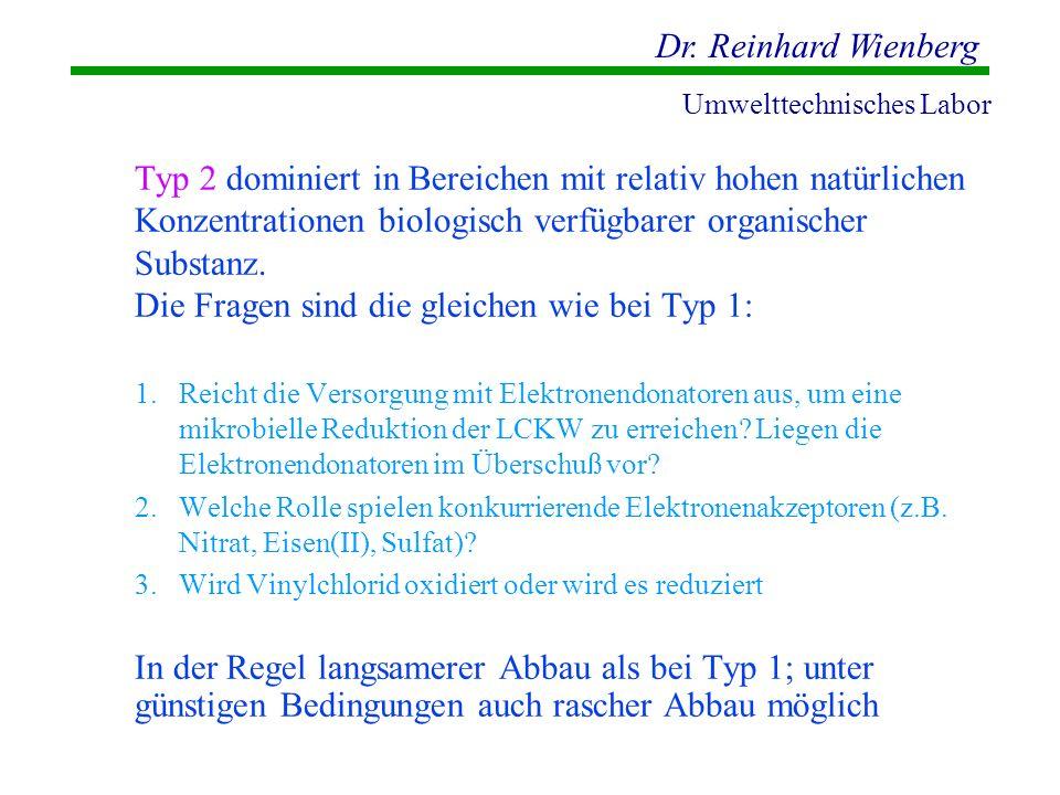 Dr. Reinhard Wienberg Umwelttechnisches Labor Typ 2 dominiert in Bereichen mit relativ hohen natürlichen Konzentrationen biologisch verfügbarer organi