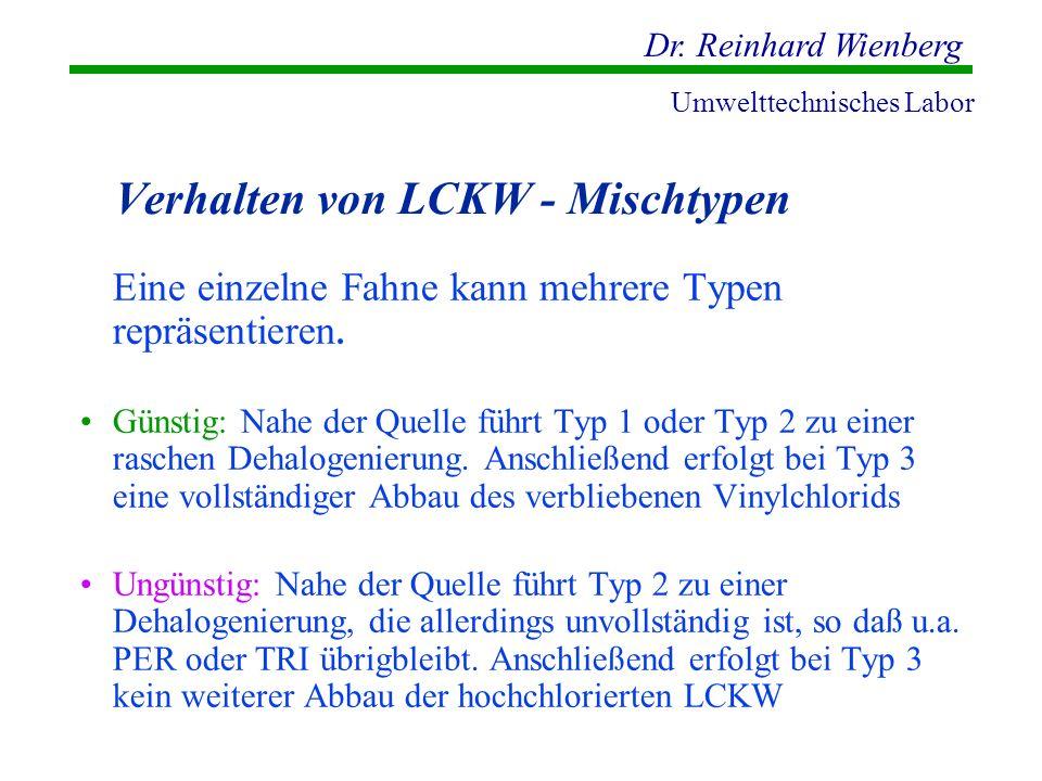 Dr. Reinhard Wienberg Umwelttechnisches Labor Verhalten von LCKW - Mischtypen Eine einzelne Fahne kann mehrere Typen repräsentieren. Günstig: Nahe der