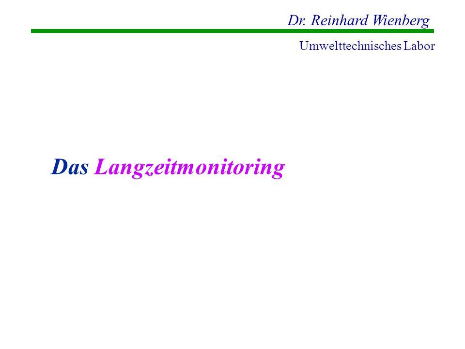 Dr. Reinhard Wienberg Umwelttechnisches Labor Das Langzeitmonitoring