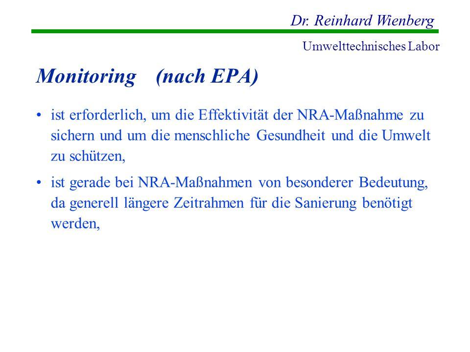 Dr. Reinhard Wienberg Umwelttechnisches Labor Monitoring (nach EPA) ist erforderlich, um die Effektivität der NRA-Maßnahme zu sichern und um die mensc