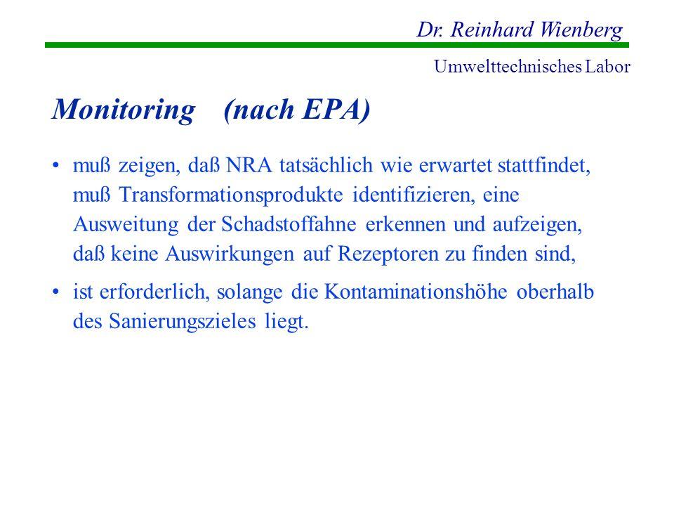 Dr. Reinhard Wienberg Umwelttechnisches Labor Monitoring (nach EPA) muß zeigen, daß NRA tatsächlich wie erwartet stattfindet, muß Transformationsprodu