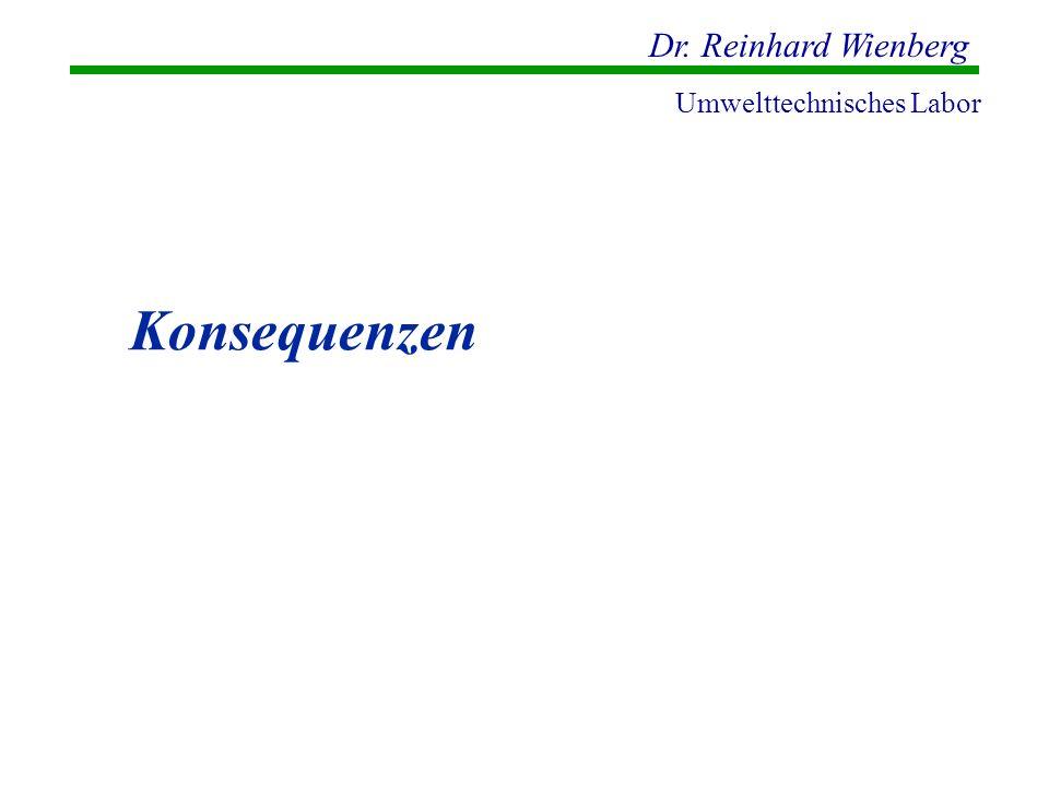 Dr. Reinhard Wienberg Umwelttechnisches Labor Konsequenzen