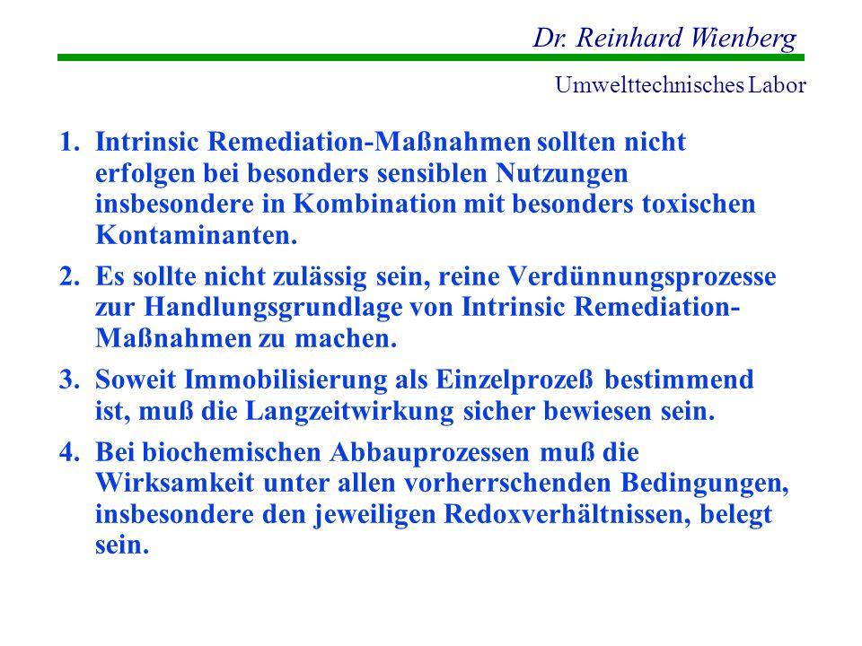 Dr. Reinhard Wienberg Umwelttechnisches Labor 1.Intrinsic Remediation-Maßnahmen sollten nicht erfolgen bei besonders sensiblen Nutzungen insbesondere