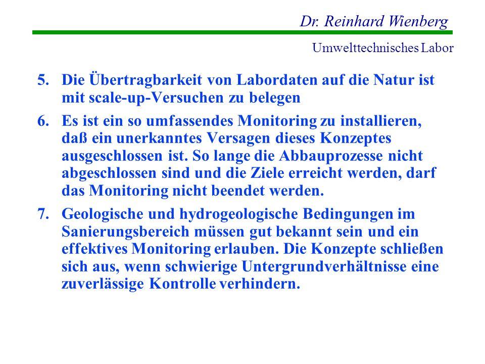 Dr. Reinhard Wienberg Umwelttechnisches Labor 5.Die Übertragbarkeit von Labordaten auf die Natur ist mit scale-up-Versuchen zu belegen 6.Es ist ein so