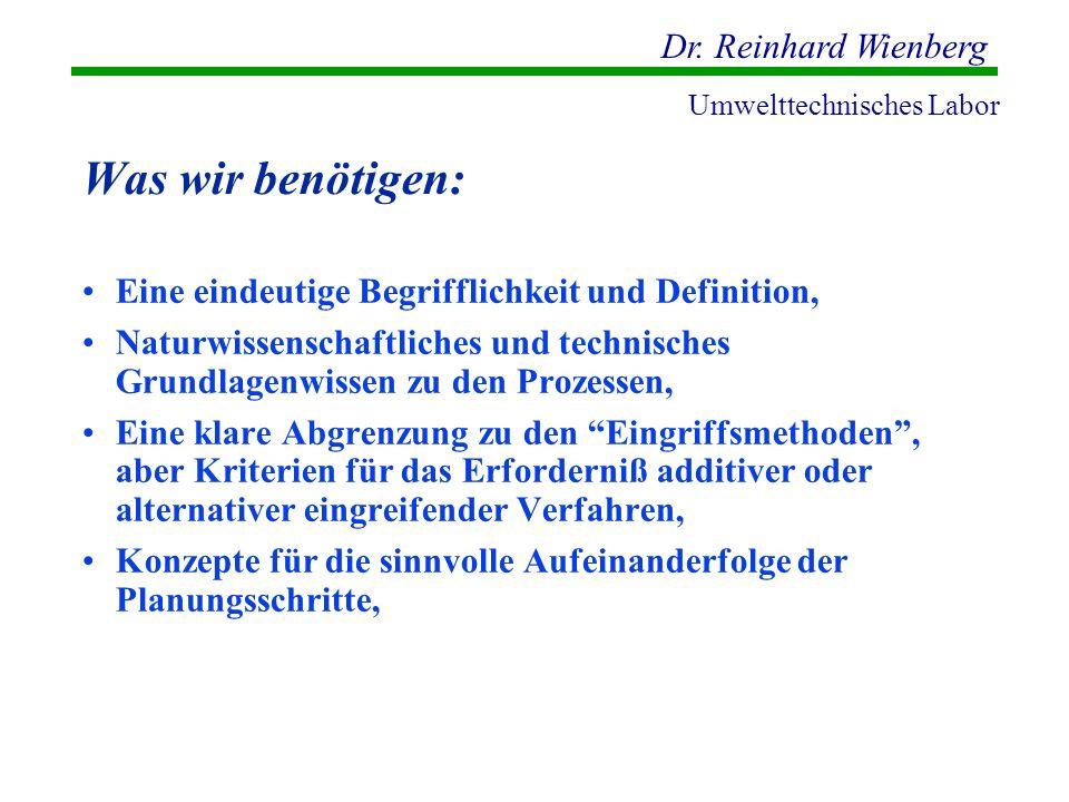 Dr. Reinhard Wienberg Umwelttechnisches Labor Was wir benötigen: Eine eindeutige Begrifflichkeit und Definition, Naturwissenschaftliches und technisch