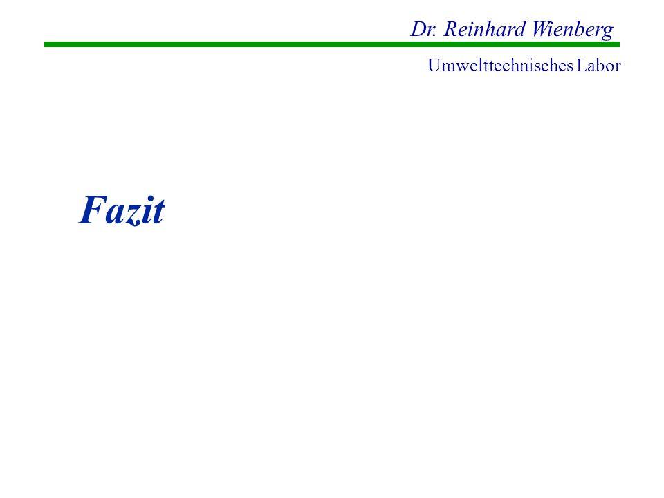 Dr. Reinhard Wienberg Umwelttechnisches Labor Fazit
