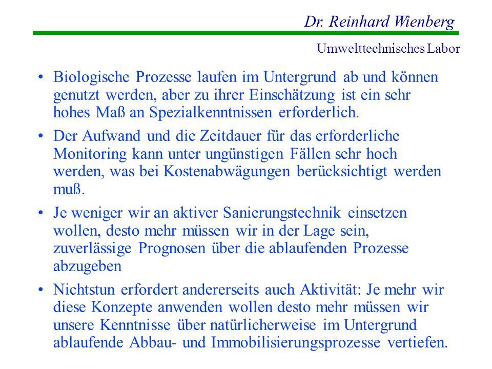 Dr. Reinhard Wienberg Umwelttechnisches Labor Biologische Prozesse laufen im Untergrund ab und können genutzt werden, aber zu ihrer Einschätzung ist e