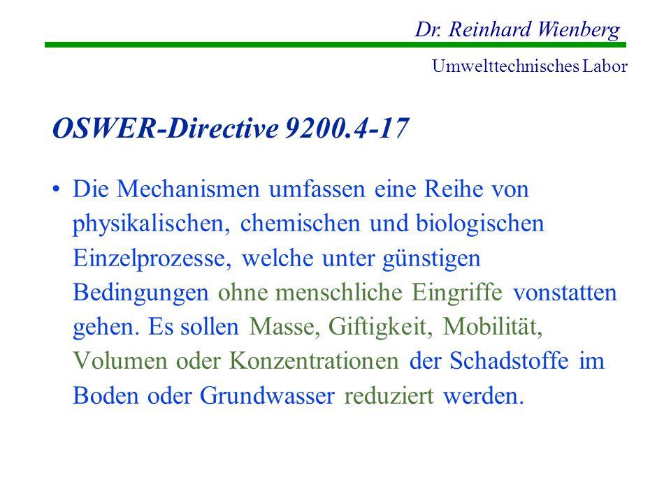Dr. Reinhard Wienberg Umwelttechnisches Labor OSWER-Directive 9200.4-17 Die Mechanismen umfassen eine Reihe von physikalischen, chemischen und biologi