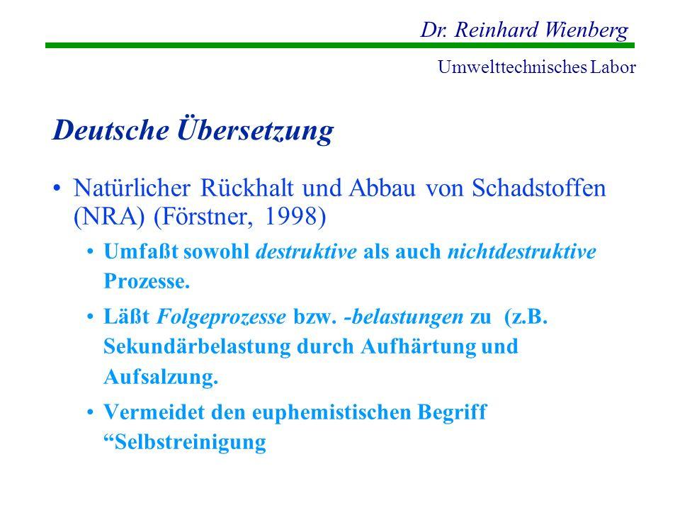 Dr. Reinhard Wienberg Umwelttechnisches Labor Deutsche Übersetzung Natürlicher Rückhalt und Abbau von Schadstoffen (NRA) (Förstner, 1998) Umfaßt sowoh