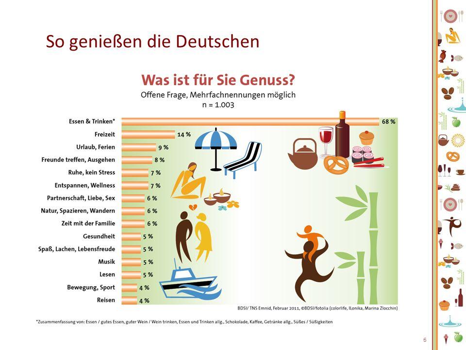 So genießen die Deutschen 6