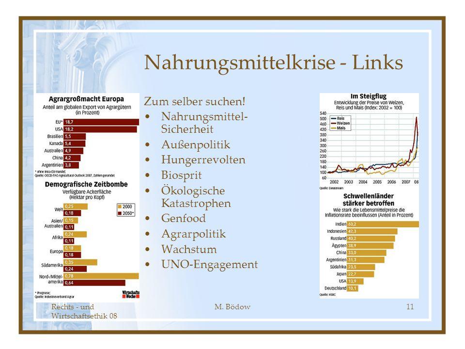 Rechts - und Wirtschaftsethik 08 M. Bödow11 Nahrungsmittelkrise - Links Zum selber suchen! Nahrungsmittel- Sicherheit Außenpolitik Hungerrevolten Bios