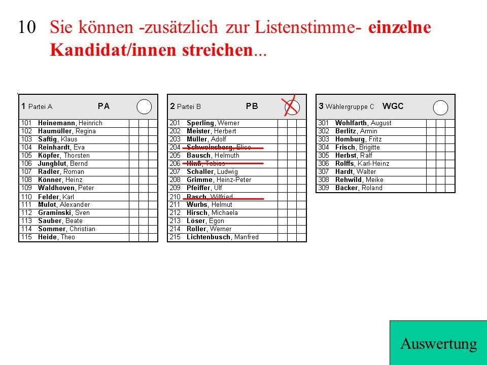 9 3 3 1 1 1 3 1 Werden dabei alle 15 Stimmen vergeben, ist das Listen- kreuz ohne Belang.