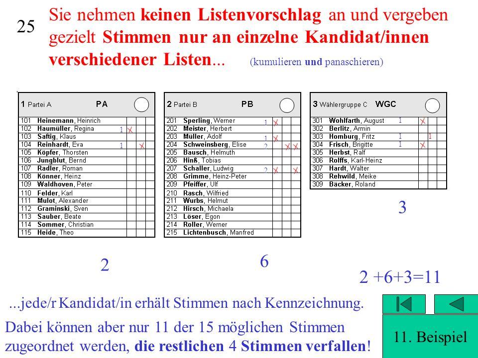 Sie nehmen keinen Listenvorschlag an und vergeben gezielt Stimmen nur an einzelne Kandidat/innen verschiedener Listen...