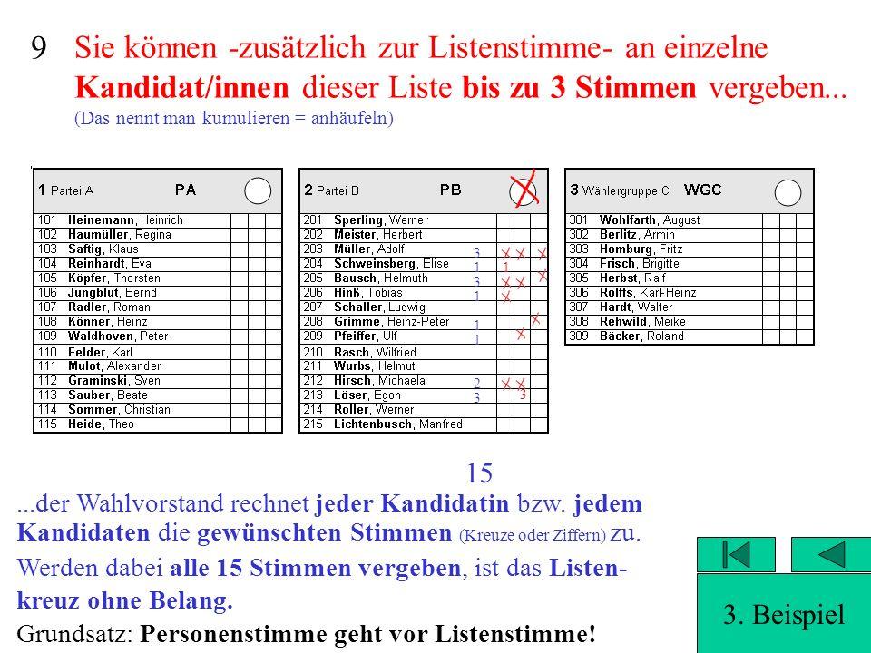 19 3 2 3 1 2 2 20 3 1 3...da nur in einer Liste kumuliert, streicht Wahlvorstand Stimmen von unten nach oben 1 -5= 15...zunächst werden die abgegebenen Stimmen gezählt...