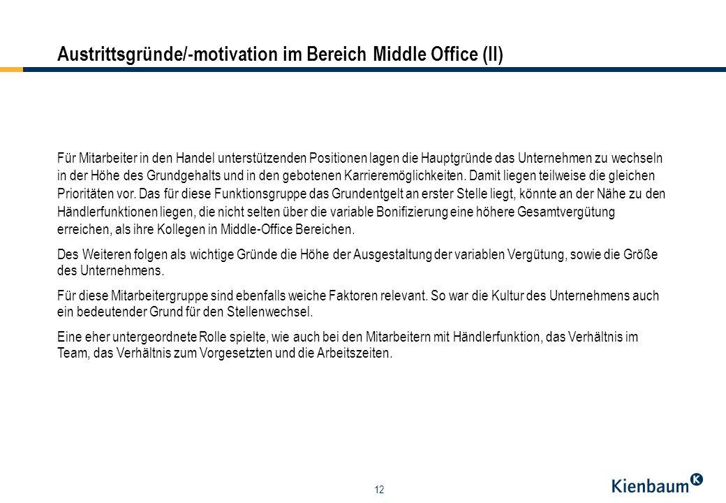 12 Austrittsgründe/-motivation im Bereich Middle Office (II) Für Mitarbeiter in den Handel unterstützenden Positionen lagen die Hauptgründe das Untern