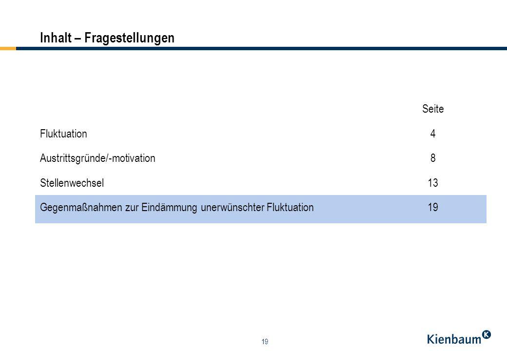 19 Inhalt – Fragestellungen Seite Fluktuation 4 Austrittsgründe/-motivation 8 Stellenwechsel 13 Gegenmaßnahmen zur Eindämmung unerwünschter Fluktuatio