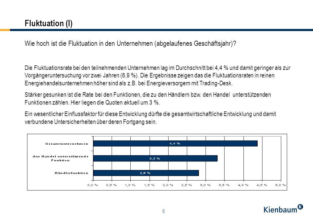 5 Fluktuation (I) Die Fluktuationsrate bei den teilnehmenden Unternehmen lag im Durchschnitt bei 4,4 % und damit geringer als zur Vorgängeruntersuchun