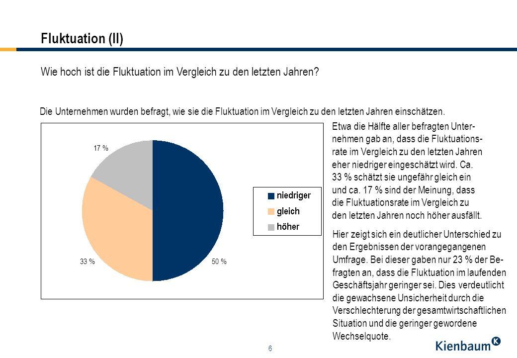 6 Fluktuation (II) Die Unternehmen wurden befragt, wie sie die Fluktuation im Vergleich zu den letzten Jahren einschätzen. Etwa die Hälfte aller befra