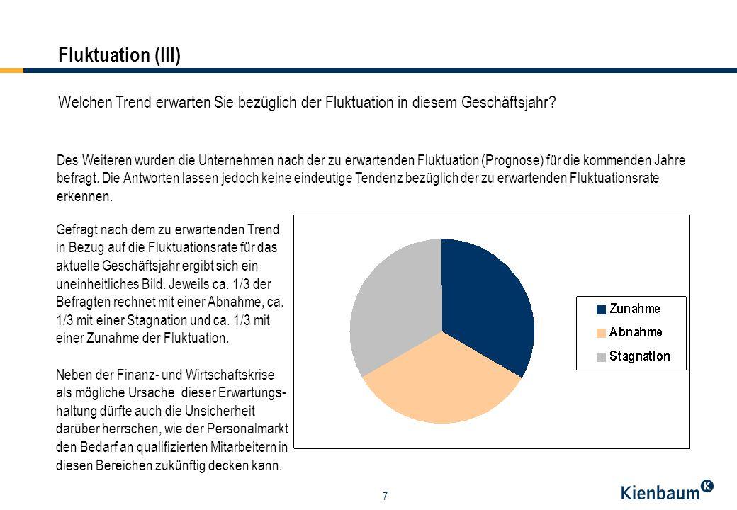 7 Fluktuation (III) Gefragt nach dem zu erwartenden Trend in Bezug auf die Fluktuationsrate für das aktuelle Geschäftsjahr ergibt sich ein uneinheitli