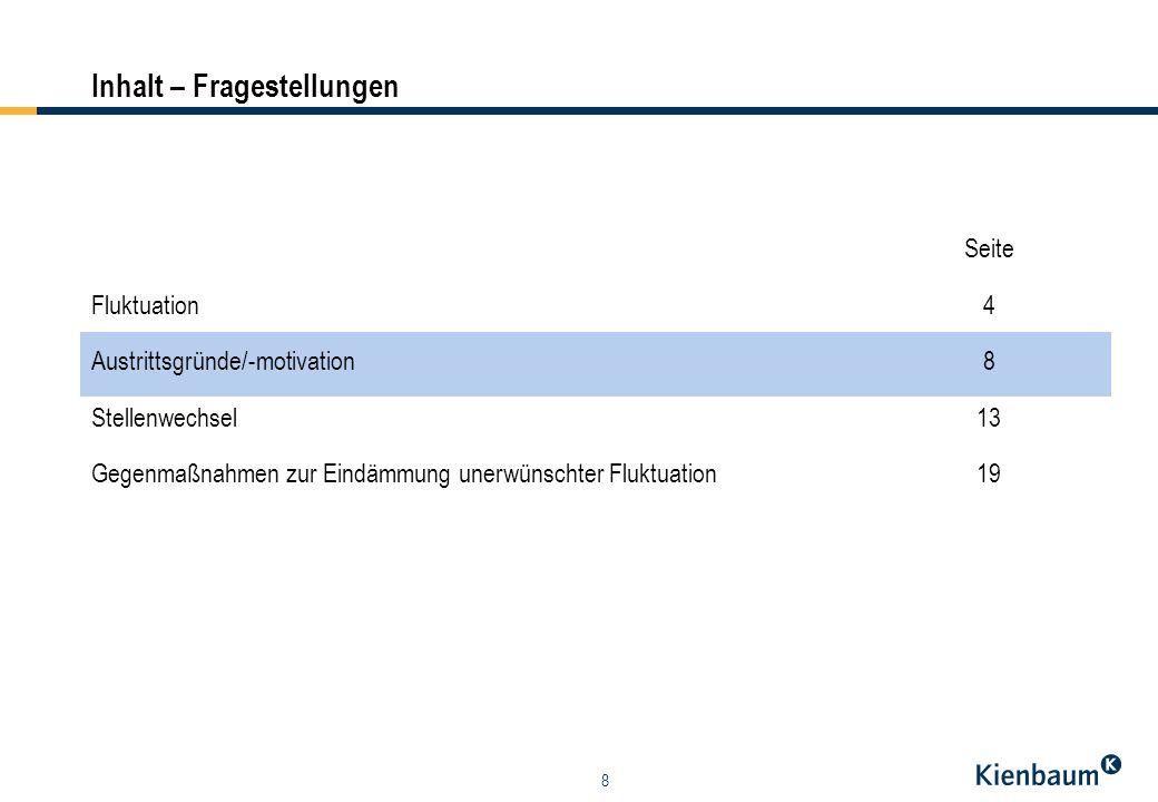 9 Austrittsgründe/-motivation im Bereich Front Office (I) Die Unternehmen wurden nach den Kündigungsgründen – Mehrfachantworten waren möglich – für Stellenwechsel befragt und konnten diese auf einer Skala von 1 (= sehr gering) bis 4 (= sehr hoch) bewerten.