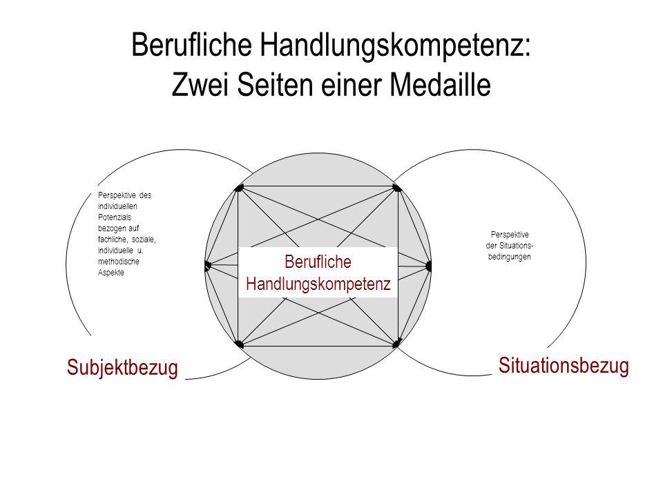 Berufliche Handlungskompetenz: Zwei Seiten einer Medaille Perspektive der Situations- bedingungen Situationsbezug Subjektbezug Perspektive des individ