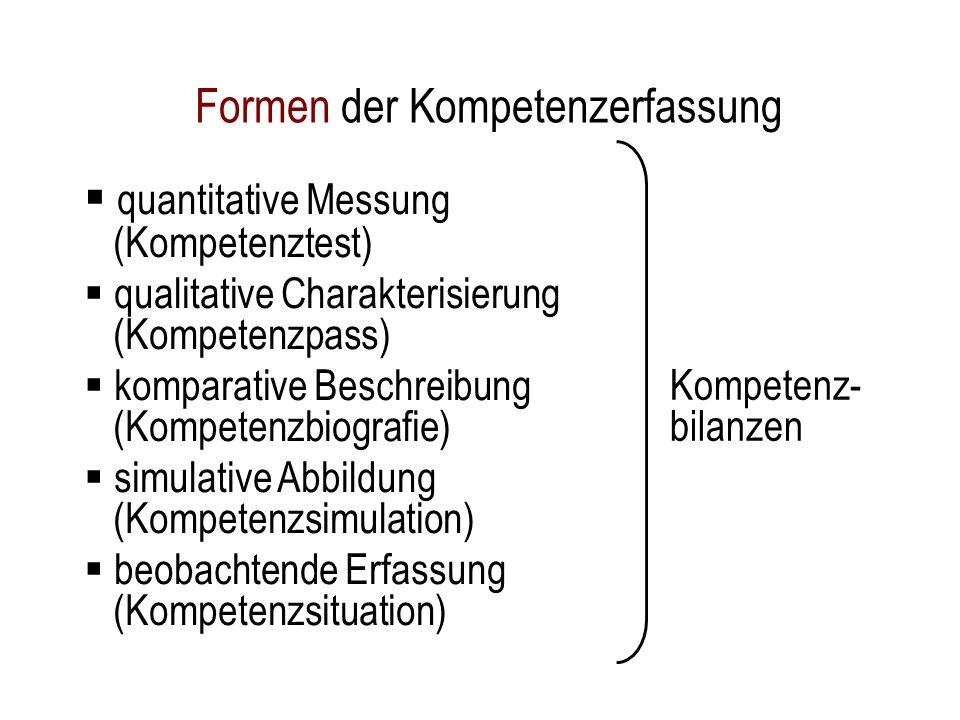 Formen der Kompetenzerfassung Kompetenz- bilanzen quantitative Messung (Kompetenztest) qualitative Charakterisierung (Kompetenzpass) komparative Besch