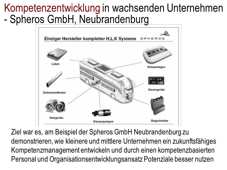 Kompetenzentwicklung in wachsenden Unternehmen - Spheros GmbH, Neubrandenburg Ziel war es, am Beispiel der Spheros GmbH Neubrandenburg zu demonstriere