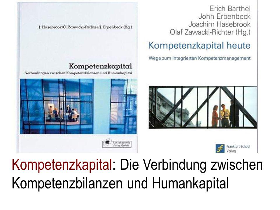 Kompetenzkapital: Die Verbindung zwischen Kompetenzbilanzen und Humankapital
