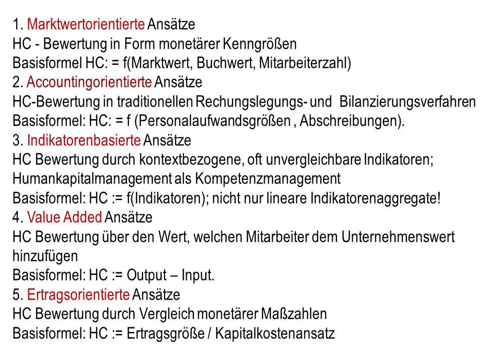 1. Marktwertorientierte Ansätze HC - Bewertung in Form monetärer Kenngrößen Basisformel HC: = f(Marktwert, Buchwert, Mitarbeiterzahl) 2. Accountingori
