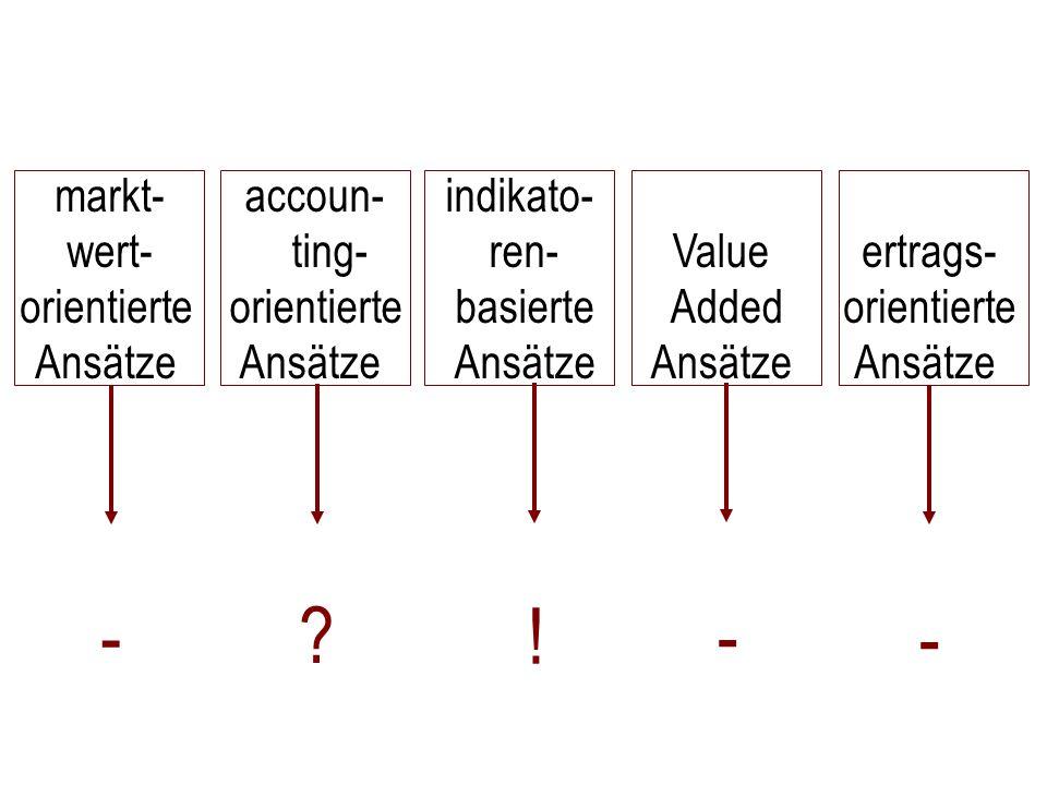 markt- wert- orientierte Ansätze accoun- ting- orientierte Ansätze indikato- ren- basierte Ansätze Value Added Ansätze ertrags- orientierte Ansätze -