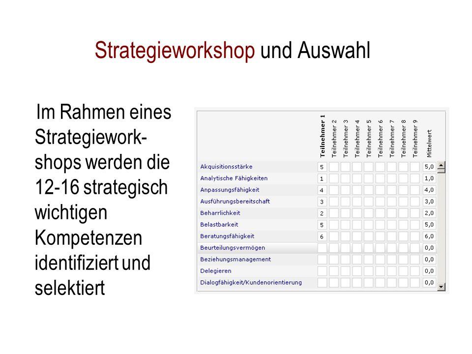 Strategieworkshop und Auswahl Im Rahmen eines Strategiework- shops werden die 12-16 strategisch wichtigen Kompetenzen identifiziert und selektiert