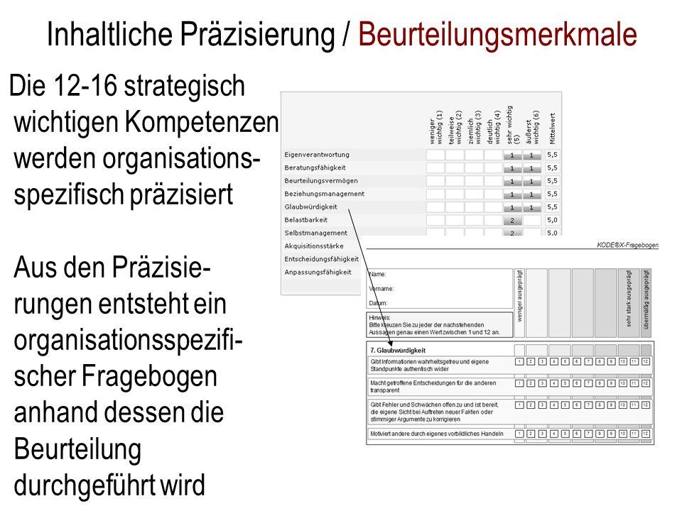Inhaltliche Präzisierung / Beurteilungsmerkmale Die 12-16 strategisch wichtigen Kompetenzen werden organisations- spezifisch präzisiert Aus den Präzis