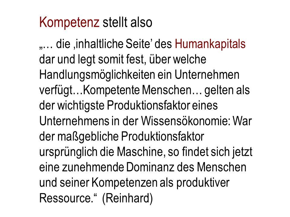 … die inhaltliche Seite des Humankapitals dar und legt somit fest, über welche Handlungsmöglichkeiten ein Unternehmen verfügt…Kompetente Menschen… gel