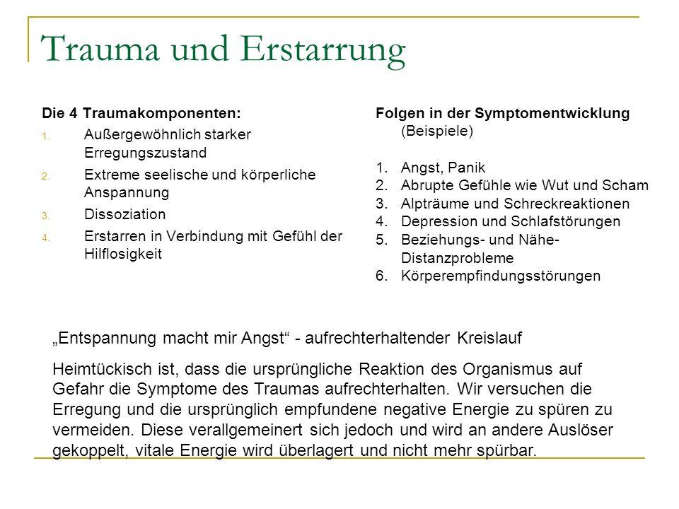 Trauma und Erstarrung Die 4 Traumakomponenten: 1.Außergewöhnlich starker Erregungszustand 2.
