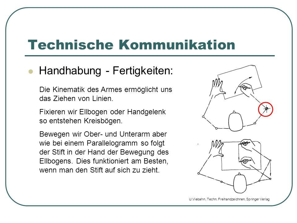 Technische Kommunikation Handhabung - Fertigkeiten: Die Kinematik des Armes ermöglicht uns das Ziehen von Linien. Fixieren wir Ellbogen oder Handgelen