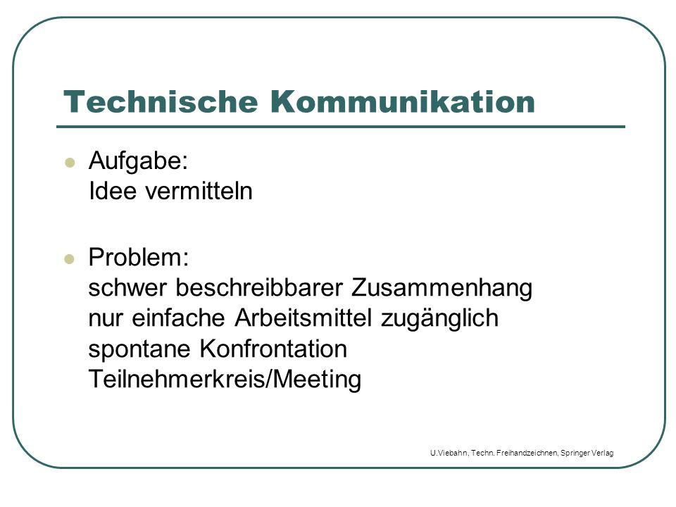 Technische Kommunikation Aufgabe: Idee vermitteln Problem: schwer beschreibbarer Zusammenhang nur einfache Arbeitsmittel zugänglich spontane Konfronta