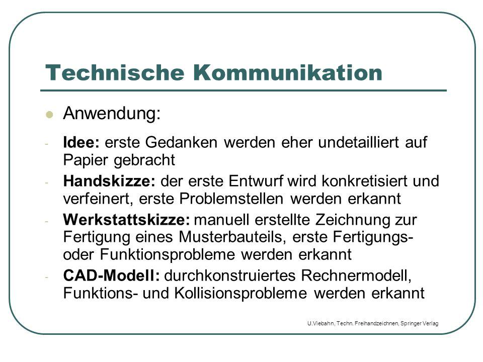 Technische Kommunikation Anwendung: - Idee: erste Gedanken werden eher undetailliert auf Papier gebracht - Handskizze: der erste Entwurf wird konkreti