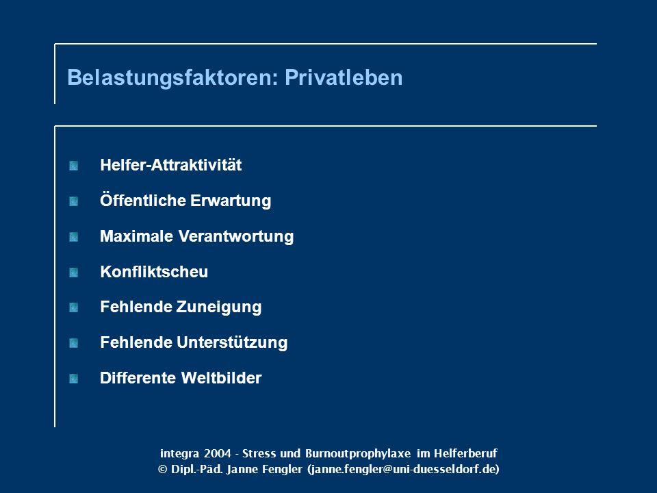integra 2004 - Stress und Burnoutprophylaxe im Helferberuf © Dipl.-Päd. Janne Fengler (janne.fengler@uni-duesseldorf.de) Belastungsfaktoren: Privatleb