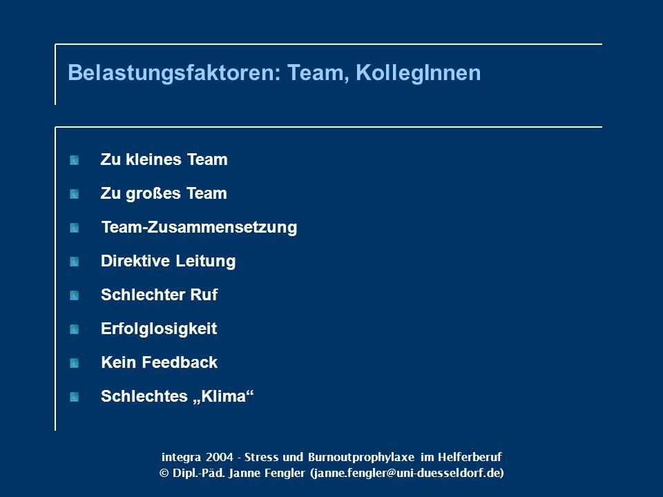integra 2004 - Stress und Burnoutprophylaxe im Helferberuf © Dipl.-Päd. Janne Fengler (janne.fengler@uni-duesseldorf.de) Belastungsfaktoren: Team, Kol